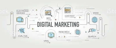 What are the Common Benefits of Digital Marketing for a Small Business?